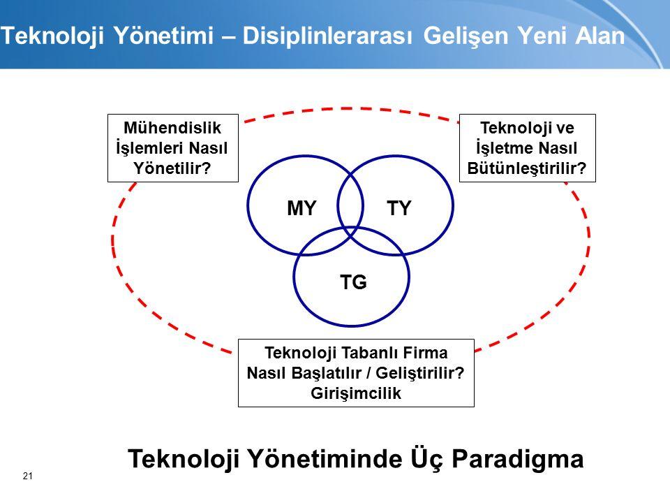 21 Teknoloji Yönetimi – Disiplinlerarası Gelişen Yeni Alan MYTY TG Mühendislik İşlemleri Nasıl Yönetilir.