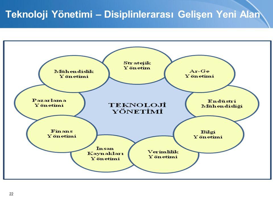 22 Teknoloji Yönetimi – Disiplinlerarası Gelişen Yeni Alan