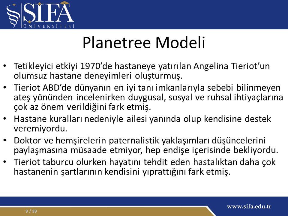 Planetree Modeli Tetikleyici etkiyi 1970'de hastaneye yatırılan Angelina Tieriot'un olumsuz hastane deneyimleri oluşturmuş.