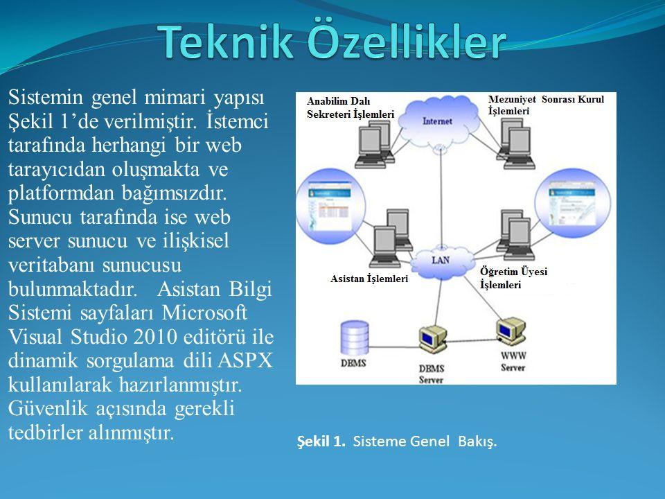 Sistemin genel mimari yapısı Şekil 1'de verilmiştir. İstemci tarafında herhangi bir web tarayıcıdan oluşmakta ve platformdan bağımsızdır. Sunucu taraf