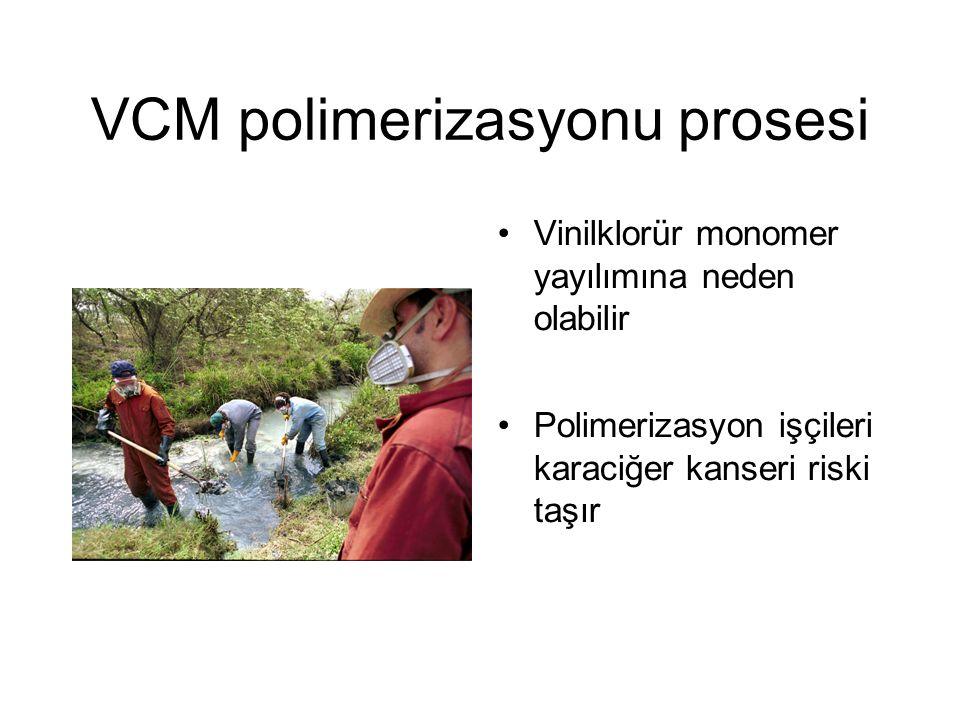 VCM polimerizasyonu prosesi Vinilklorür monomer yayılımına neden olabilir Polimerizasyon işçileri karaciğer kanseri riski taşır