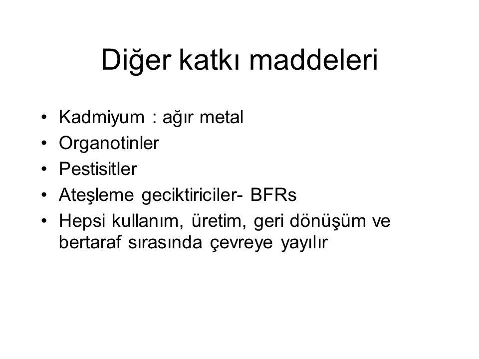 Diğer katkı maddeleri Kadmiyum : ağır metal Organotinler Pestisitler Ateşleme geciktiriciler- BFRs Hepsi kullanım, üretim, geri dönüşüm ve bertaraf sı