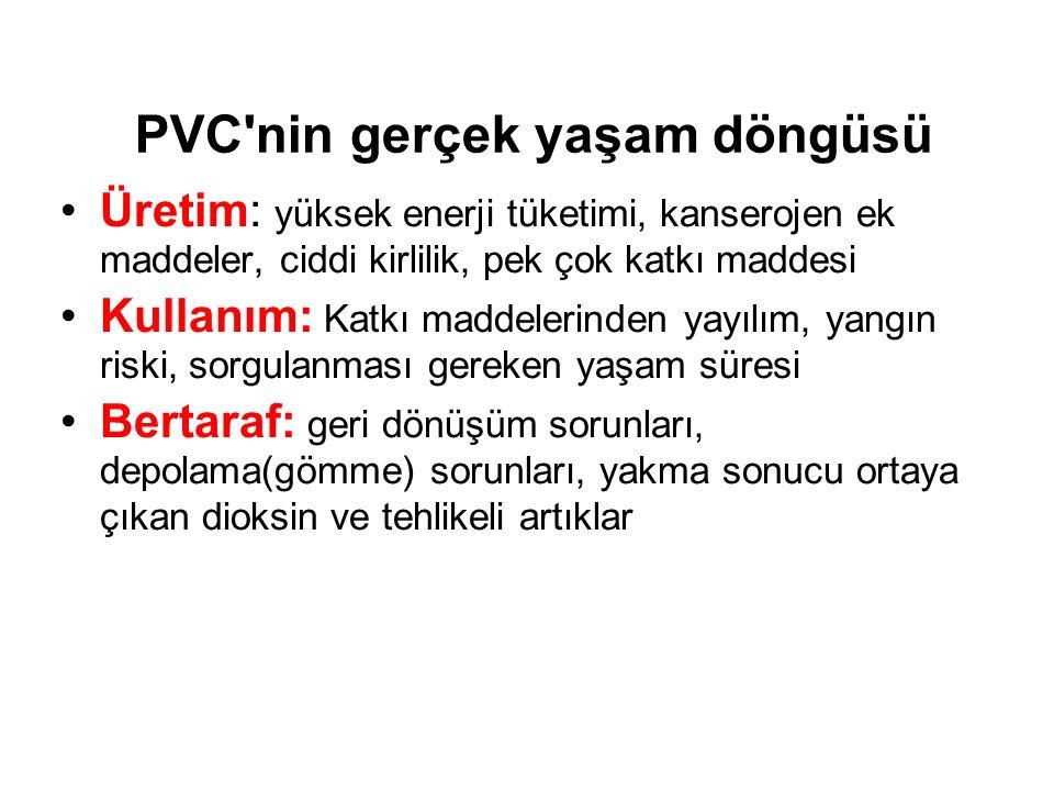 PVC'nin gerçek yaşam döngüsü Üretim: yüksek enerji tüketimi, kanserojen ek maddeler, ciddi kirlilik, pek çok katkı maddesi Kullanım: Katkı maddelerind