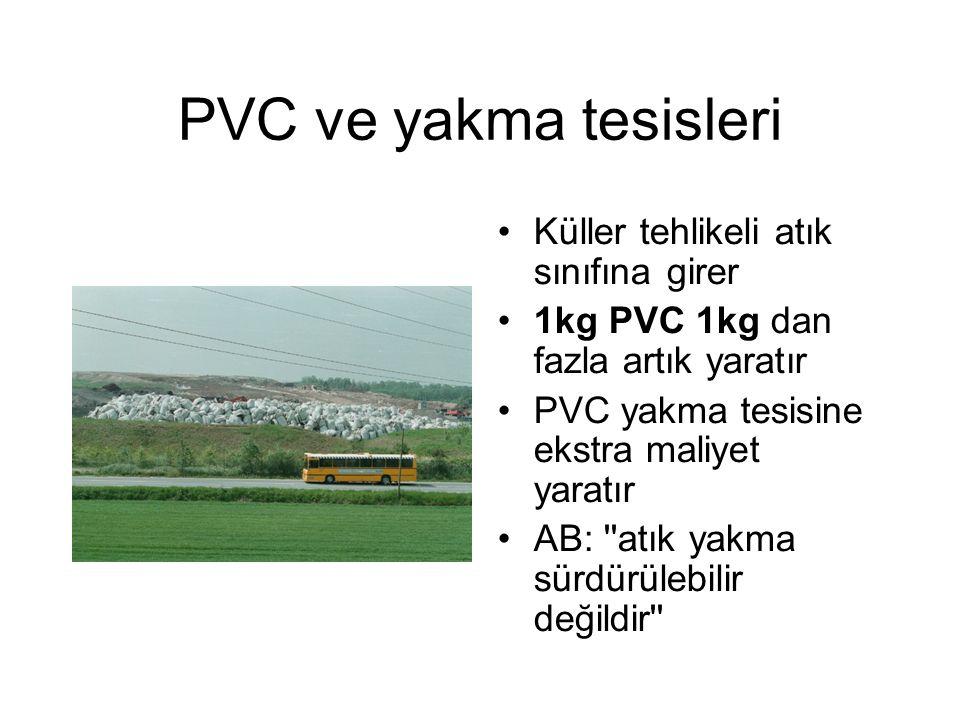 PVC ve yakma tesisleri Küller tehlikeli atık sınıfına girer 1kg PVC 1kg dan fazla artık yaratır PVC yakma tesisine ekstra maliyet yaratır AB: atık yakma sürdürülebilir değildir