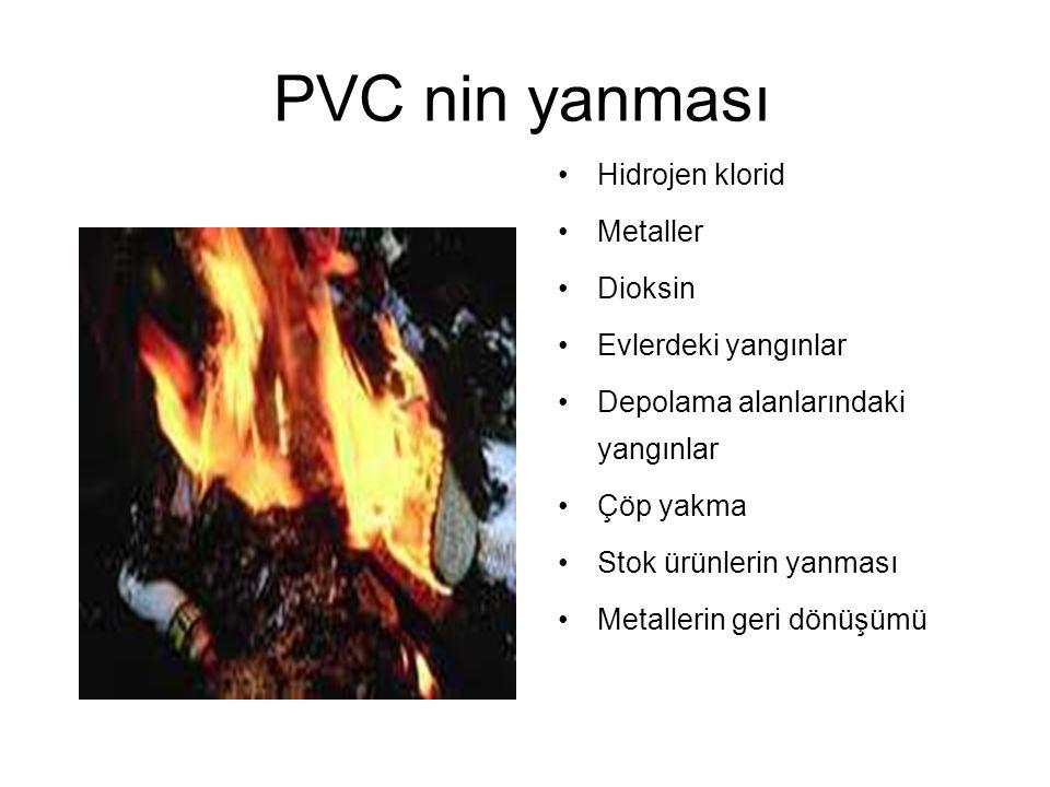 PVC nin yanması Hidrojen klorid Metaller Dioksin Evlerdeki yangınlar Depolama alanlarındaki yangınlar Çöp yakma Stok ürünlerin yanması Metallerin geri dönüşümü