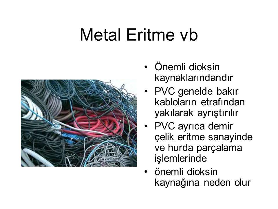 Metal Eritme vb Önemli dioksin kaynaklarındandır PVC genelde bakır kabloların etrafından yakılarak ayrıştırılır PVC ayrıca demir çelik eritme sanayinde ve hurda parçalama işlemlerinde önemli dioksin kaynağına neden olur