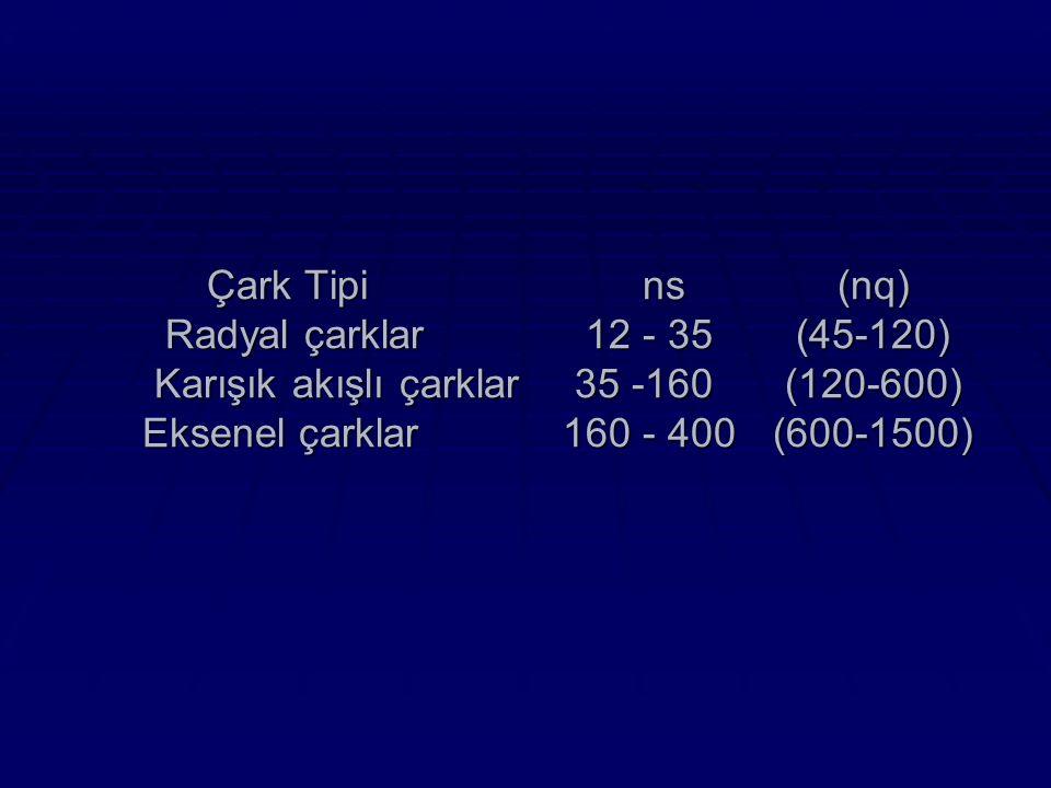 Çark Tipi ns(nq) Radyal çarklar12 - 35(45-120) Karışık akışlı çarklar35 -160(120-600) Eksenel çarklar160 - 400(600-1500)