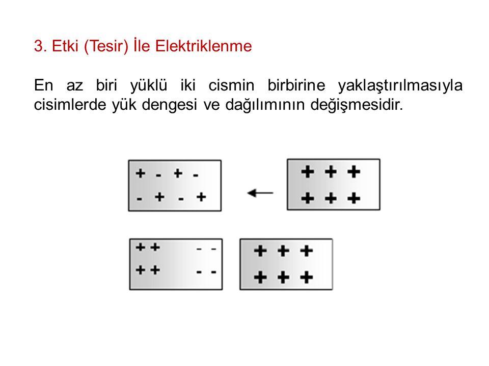 3. Etki (Tesir) İle Elektriklenme En az biri yüklü iki cismin birbirine yaklaştırılmasıyla cisimlerde yük dengesi ve dağılımının değişmesidir.
