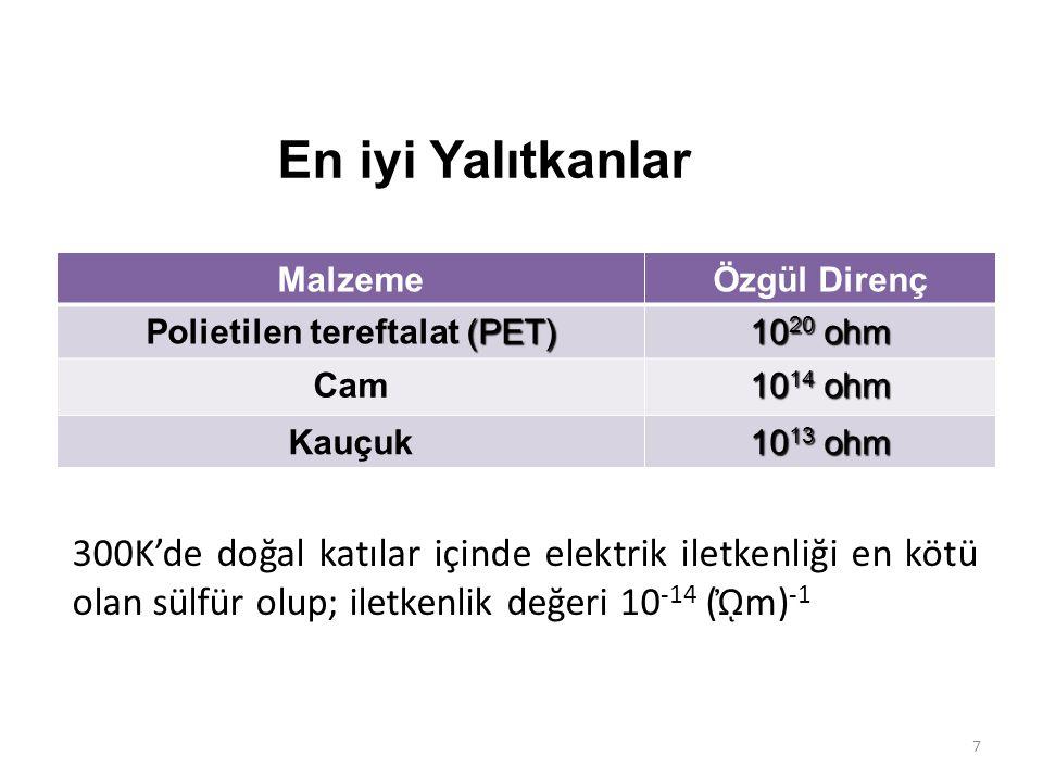 7 MalzemeÖzgül Direnç (PET) Polietilen tereftalat (PET) 10 20 ohm Cam 10 14 ohm Kauçuk 10 13 ohm En iyi Yalıtkanlar 300K'de doğal katılar içinde elekt