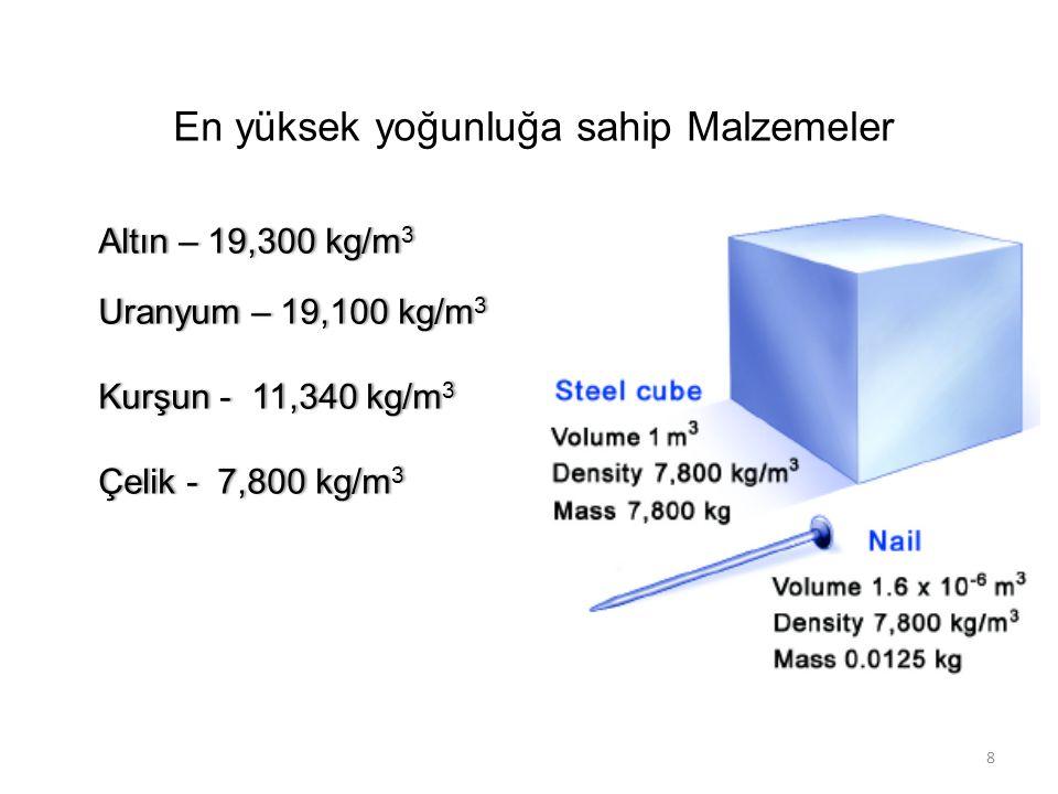 8 Altın – 19,300 kg/m 3 Uranyum – 19,100 kg/m 3 Kurşun - 11,340 kg/m 3 Çelik - 7,800 kg/m 3 En yüksek yoğunluğa sahip Malzemeler