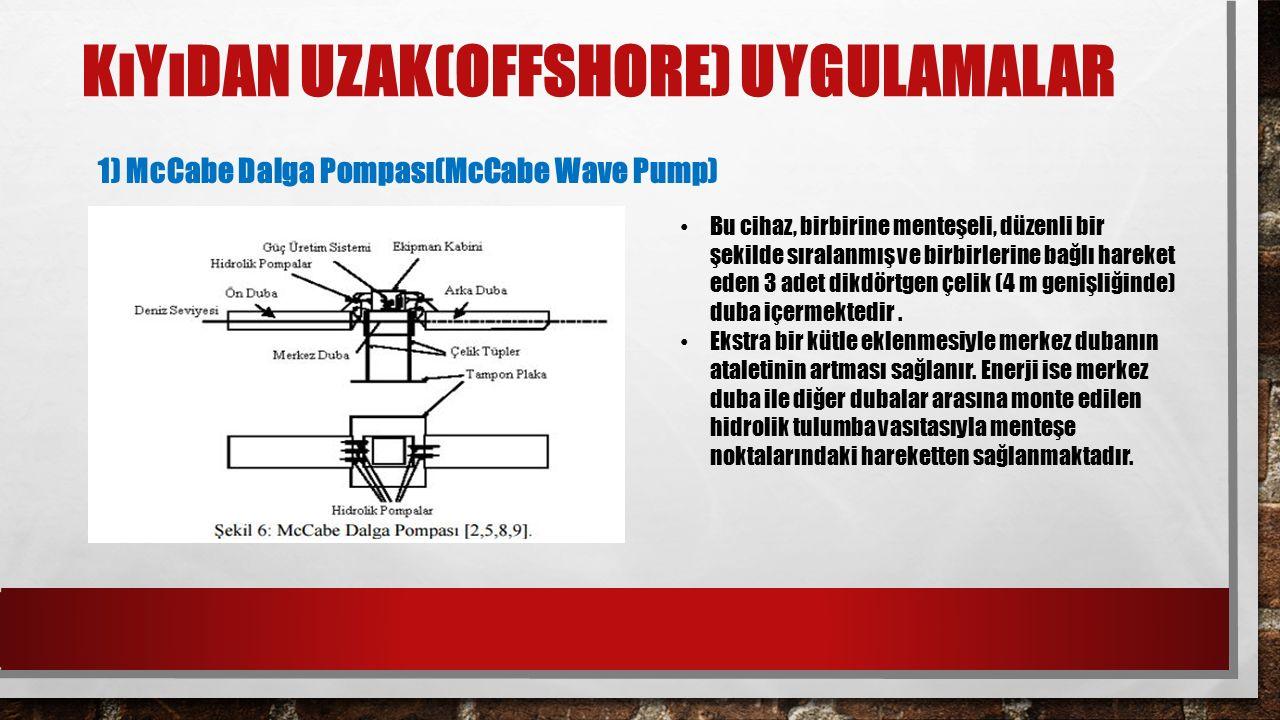 KıYıDAN UZAK(OFFSHORE) UYGULAMALAR 1) McCabe Dalga Pompası(McCabe Wave Pump) Bu cihaz, birbirine menteşeli, düzenli bir şekilde sıralanmış ve birbirle