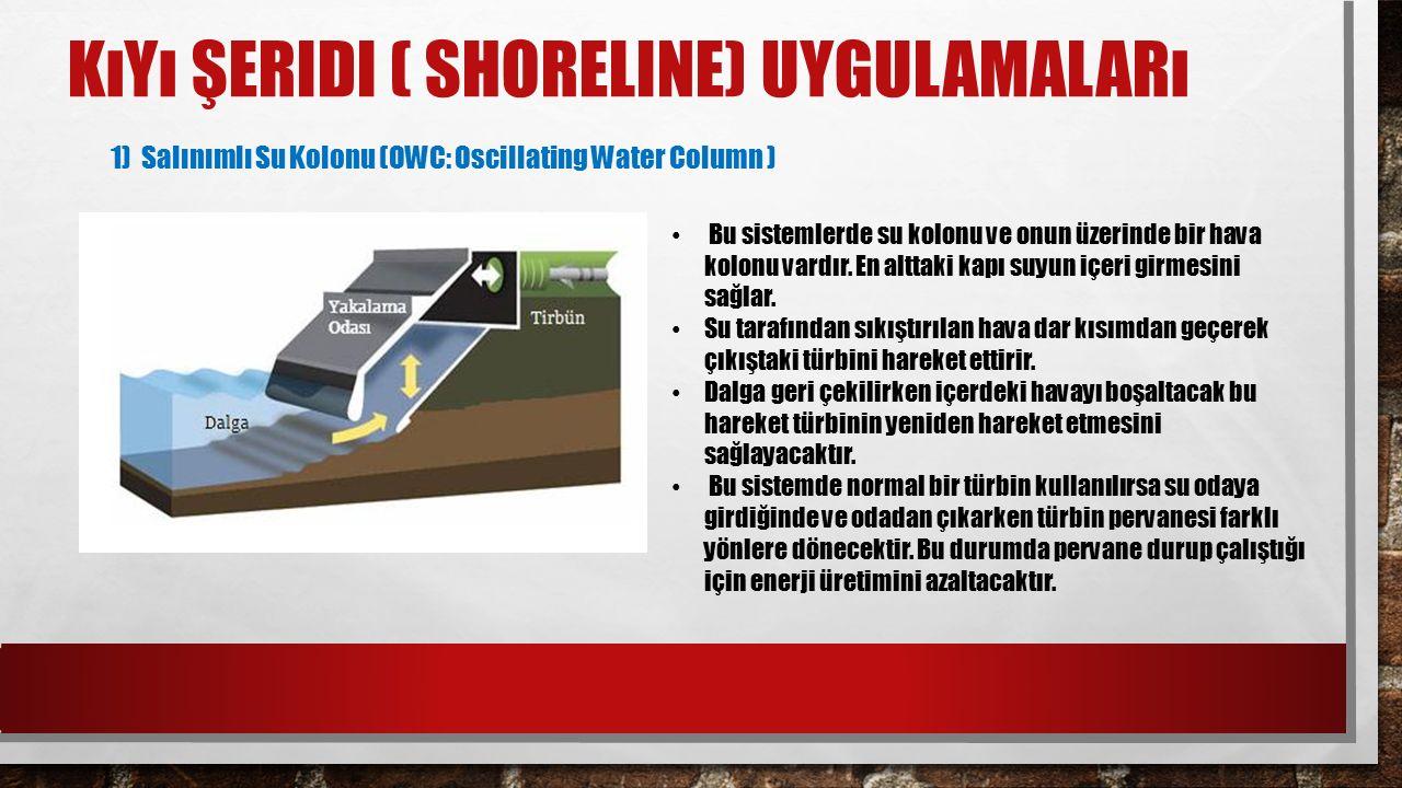 KıYı ŞERIDI ( SHORELINE) UYGULAMALARı 1) Salınımlı Su Kolonu (OWC: Oscillating Water Column ) Bu sistemlerde su kolonu ve onun üzerinde bir hava kolon