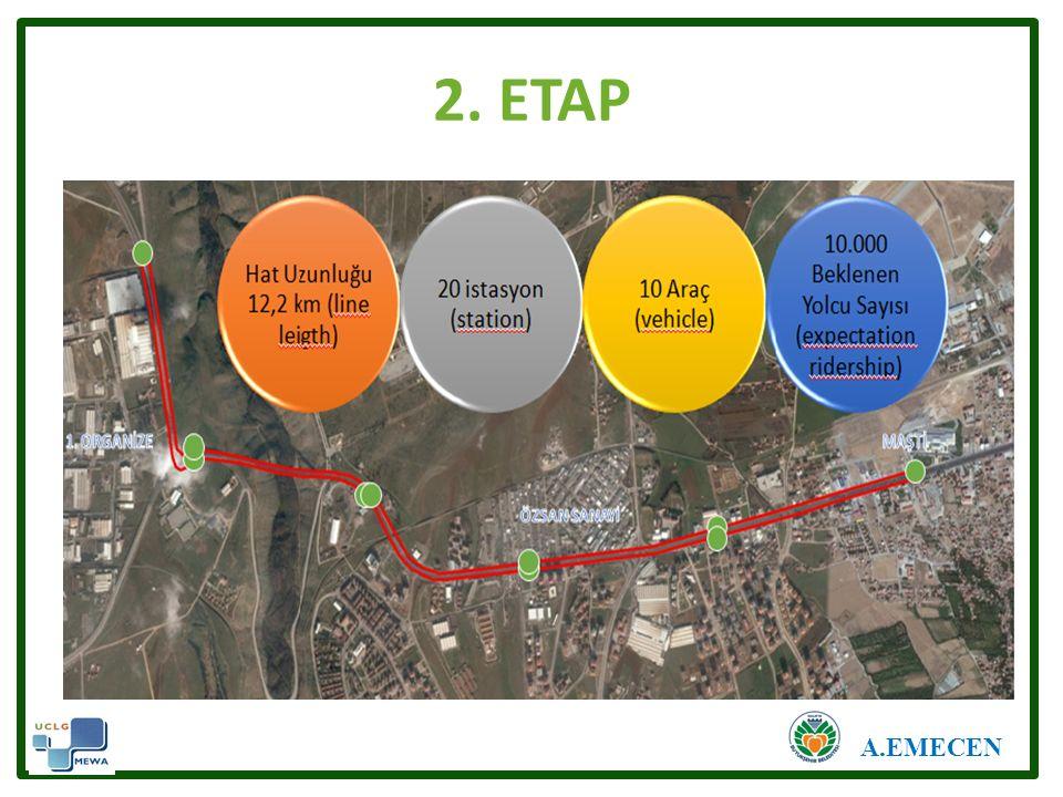 2. ETAP A.EMECEN