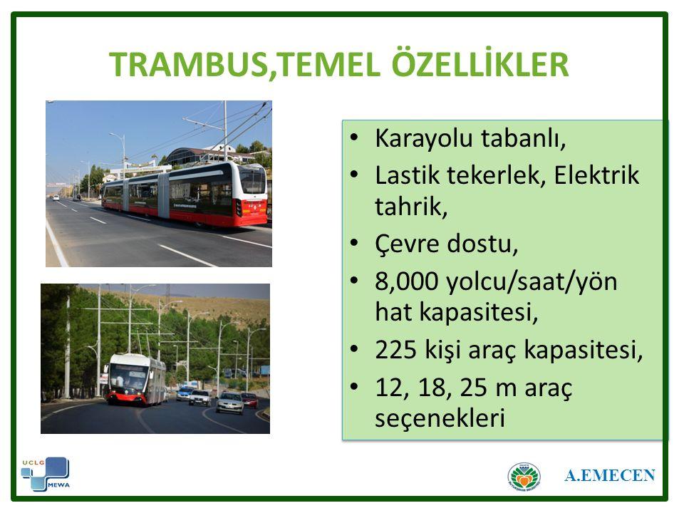 TRAMBUS,TEMEL ÖZELLİKLER Karayolu tabanlı, Lastik tekerlek, Elektrik tahrik, Çevre dostu, 8,000 yolcu/saat/yön hat kapasitesi, 225 kişi araç kapasitesi, 12, 18, 25 m araç seçenekleri Karayolu tabanlı, Lastik tekerlek, Elektrik tahrik, Çevre dostu, 8,000 yolcu/saat/yön hat kapasitesi, 225 kişi araç kapasitesi, 12, 18, 25 m araç seçenekleri A.EMECEN