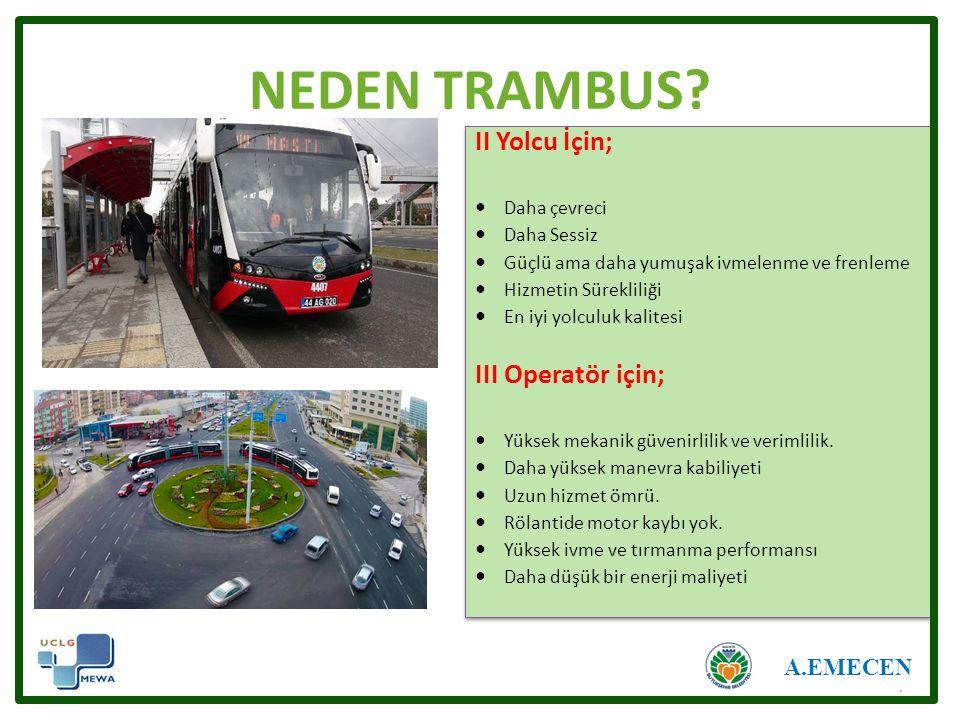 Malatya trolleybus-trambus TRAMBUS ARACI TEKNİK ÖZELLİKLERİ Araç Boyu 24700 mm Çelik, kataforez kaplamalı yüksek dayanırlı şasi Araç Ağırlığı (AW0) 23700 kg Toplam Yolcu Kapasitesi 267 (48 Oturan, 219 Ayakta) %100 Alçak Taban Azami Hız 70 km/Saat Fren Sistemi Elektrikli ve Pnömatik Frenleme İvmesi 1,1 - 1,4 m/s² Çıkabileceği maksimum eğim 18% En Küçük Dönüş Çapı 23,2 metre A.EMECEN
