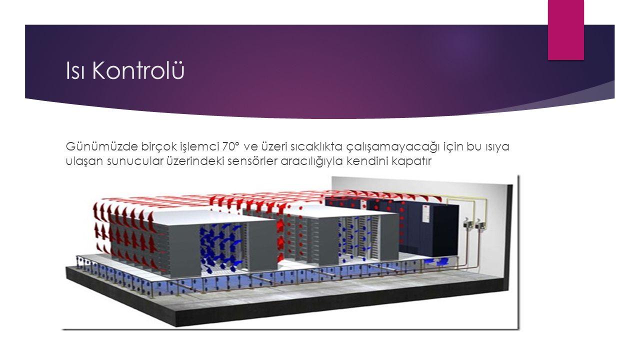 Nem Kontrolü  Nem sadece sunucular ve bilgisayar sistemleri için değil üzerinde elektronik devre elemanları bulunduran tüm cihazlar için bir risk oluşturur.