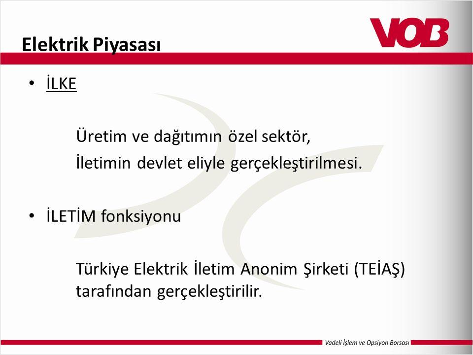 Elektrik Piyasası İLKE Üretim ve dağıtımın özel sektör, İletimin devlet eliyle gerçekleştirilmesi.