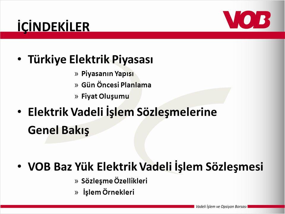 İÇİNDEKİLER Türkiye Elektrik Piyasası » Piyasanın Yapısı » Gün Öncesi Planlama » Fiyat Oluşumu Elektrik Vadeli İşlem Sözleşmelerine Genel Bakış VOB Baz Yük Elektrik Vadeli İşlem Sözleşmesi » Sözleşme Özellikleri » İşlem Örnekleri