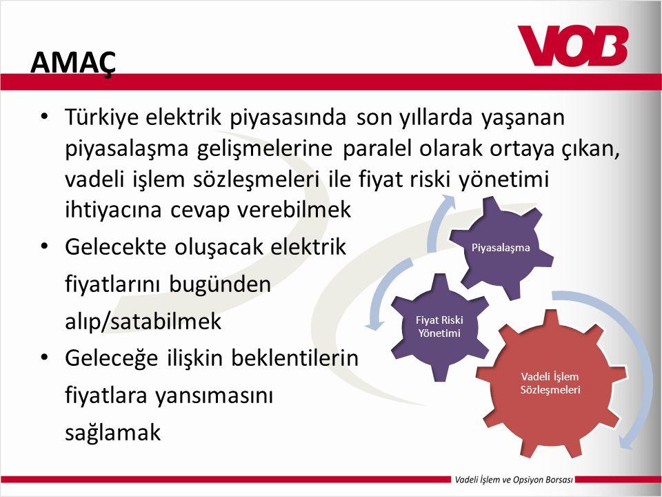 AMAÇ Türkiye elektrik piyasasında son yıllarda yaşanan piyasalaşma gelişmelerine paralel olarak ortaya çıkan, vadeli işlem sözleşmeleri ile fiyat riski yönetimi ihtiyacına cevap verebilmek Gelecekte oluşacak elektrik fiyatlarını bugünden alıp/satabilmek Geleceğe ilişkin beklentilerin fiyatlara yansımasını sağlamak