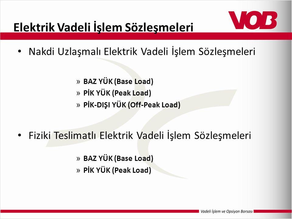 Elektrik Vadeli İşlem Sözleşmeleri Nakdi Uzlaşmalı Elektrik Vadeli İşlem Sözleşmeleri » BAZ YÜK (Base Load) » PİK YÜK (Peak Load) » PİK-DIŞI YÜK (Off-Peak Load) Fiziki Teslimatlı Elektrik Vadeli İşlem Sözleşmeleri » BAZ YÜK (Base Load) » PİK YÜK (Peak Load)