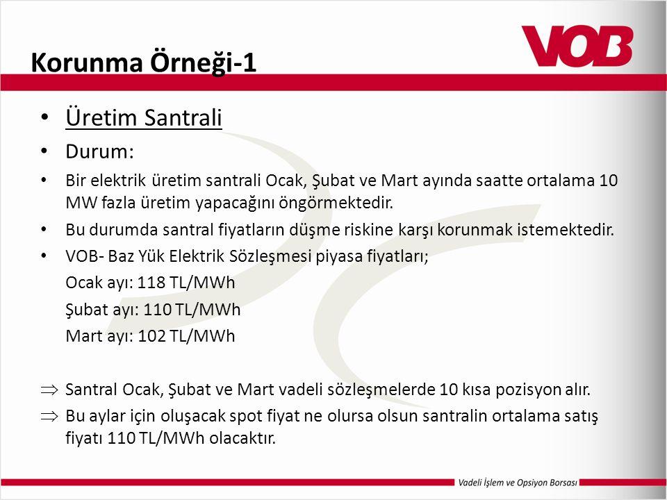 Korunma Örneği-1 Üretim Santrali Durum: Bir elektrik üretim santrali Ocak, Şubat ve Mart ayında saatte ortalama 10 MW fazla üretim yapacağını öngörmektedir.