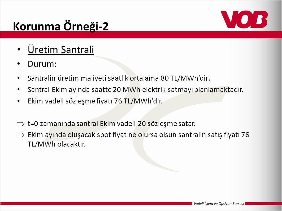 Korunma Örneği-2 Üretim Santrali Durum: Santralin üretim maliyeti saatlik ortalama 80 TL/MWh'dir.