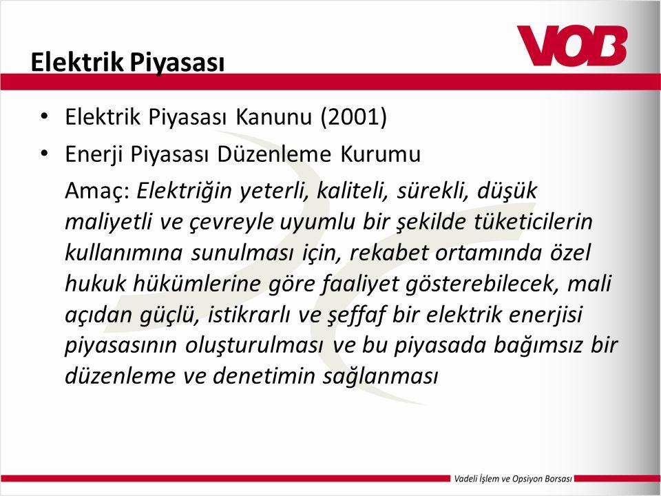 Elektrik Piyasası Elektrik Piyasası Kanunu (2001) Enerji Piyasası Düzenleme Kurumu Amaç: Elektriğin yeterli, kaliteli, sürekli, düşük maliyetli ve çevreyle uyumlu bir şekilde tüketicilerin kullanımına sunulması için, rekabet ortamında özel hukuk hükümlerine göre faaliyet gösterebilecek, mali açıdan güçlü, istikrarlı ve şeffaf bir elektrik enerjisi piyasasının oluşturulması ve bu piyasada bağımsız bir düzenleme ve denetimin sağlanması