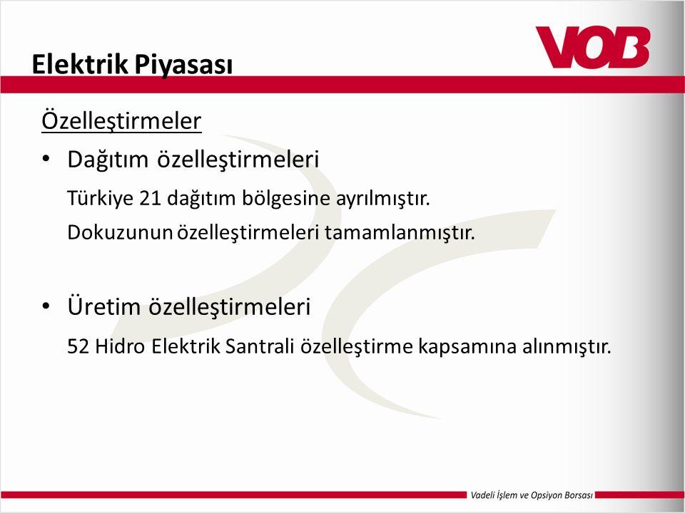 Elektrik Piyasası Özelleştirmeler Dağıtım özelleştirmeleri Türkiye 21 dağıtım bölgesine ayrılmıştır.
