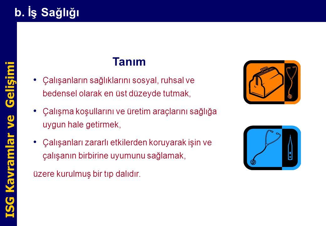 ISG Kavramlar ve Gelişimi ISG kavramının gelişimi – Osmanlı İmp.