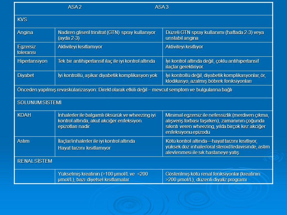 ASA 2 ASA 3 ASA 2 ASA 3 KVS Angina Nadiren gliseril trinitrat (GTN) spray kullanıyor (ayda 2-3) Düzeli GTN spray kullanımı (haftada 2-3) veya unstabil angina Egzersiz toleransı Aktiviteyi kısıtlamıyor Aktiviteyi kısıtlıyor Hipertansiyon Tek bir antihipertansif ilaç ile iyi kontrol altında İyi kontrol altında değil, çoklu antihipertansif ilaçlar gerektiriyor.