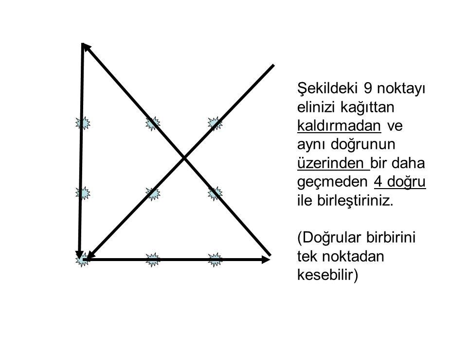 Şekildeki 9 noktayı elinizi kağıttan kaldırmadan ve aynı doğrunun üzerinden bir daha geçmeden 4 doğru ile birleştiriniz. (Doğrular birbirini tek nokta