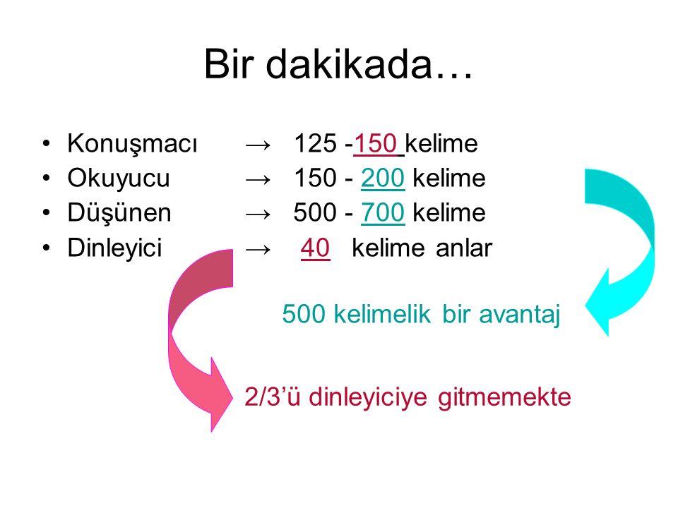 Bir dakikada… Konuşmacı→ 125 -150 kelime Okuyucu → 150 - 200 kelime Düşünen→ 500 - 700 kelime Dinleyici → 40 kelime anlar 500 kelimelik bir avantaj 2/