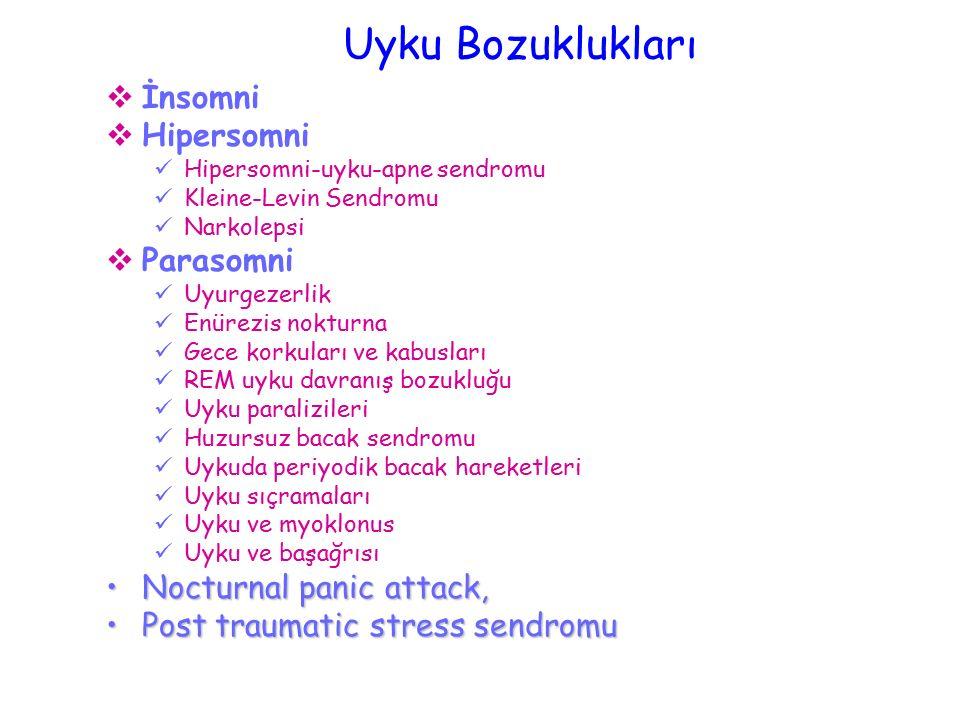 Uyku Bozuklukları  İnsomni  Hipersomni Hipersomni-uyku-apne sendromu Kleine-Levin Sendromu Narkolepsi  Parasomni Uyurgezerlik Enürezis nokturna Gec