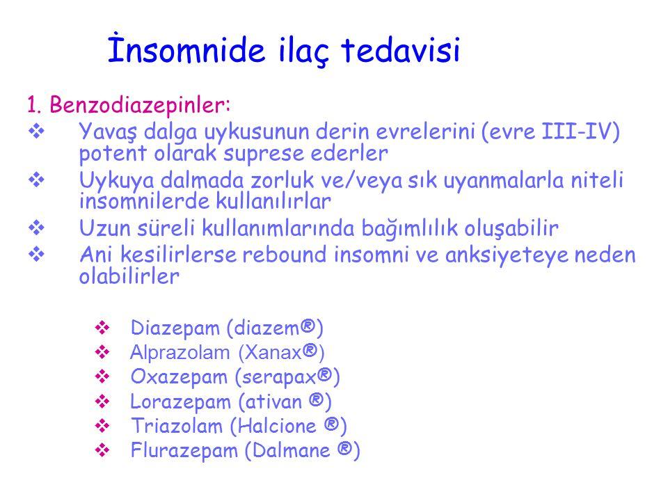 İnsomnide ilaç tedavisi 1. Benzodiazepinler:  Yavaş dalga uykusunun derin evrelerini (evre III-IV) potent olarak suprese ederler  Uykuya dalmada zor