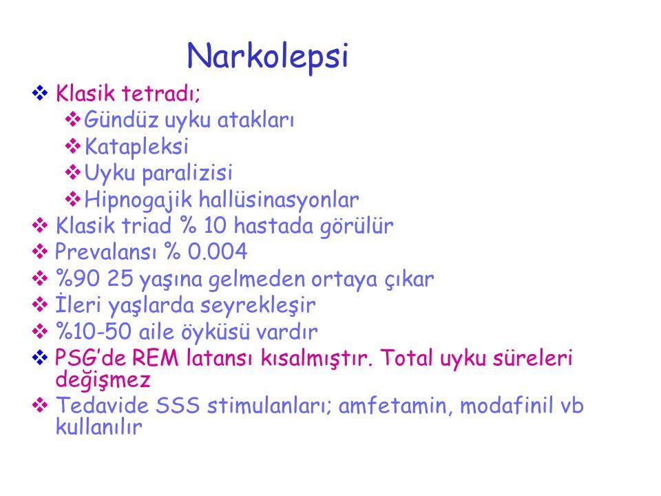 Narkolepsi  Klasik tetradı;  Gündüz uyku atakları  Katapleksi  Uyku paralizisi  Hipnogajik hallüsinasyonlar  Klasik triad % 10 hastada görülür 