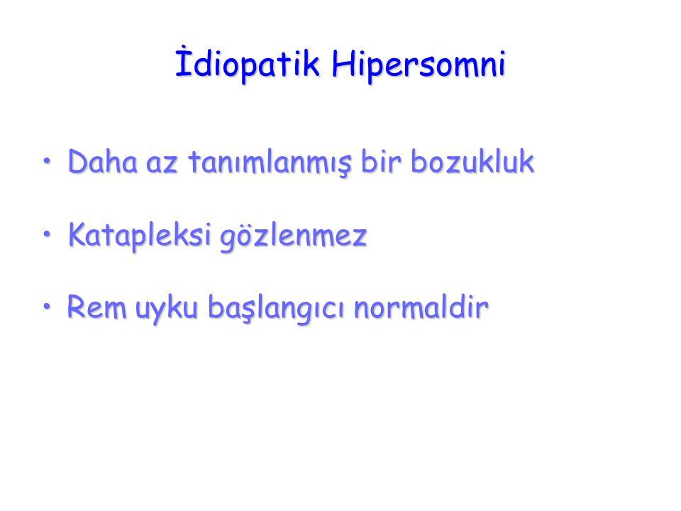 İdiopatik Hipersomni Daha az tanımlanmış bir bozuklukDaha az tanımlanmış bir bozukluk Katapleksi gözlenmezKatapleksi gözlenmez Rem uyku başlangıcı normaldirRem uyku başlangıcı normaldir