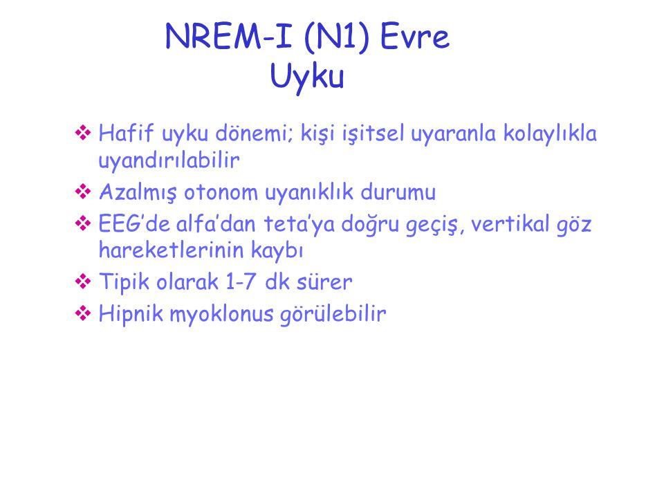 NREM-I (N1) Evre Uyku  Hafif uyku dönemi; kişi işitsel uyaranla kolaylıkla uyandırılabilir  Azalmış otonom uyanıklık durumu  EEG'de alfa'dan teta'ya doğru geçiş, vertikal göz hareketlerinin kaybı  Tipik olarak 1-7 dk sürer  Hipnik myoklonus görülebilir