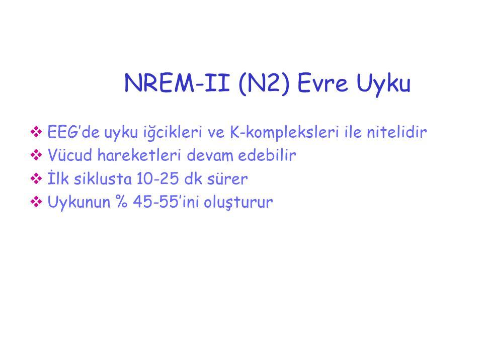NREM-III/IV (N3) Evre Uyku  Derin uyku dönemi, uyandırılabilme eşiği yükselmiştir  Dinlendirici uyku dönemidir  EEG'de yüksek amplitüdlü delta dalgaları hakimdir  Kaslar halen aktiftir  2.uyku siklusundan sonra evre IV, 3.