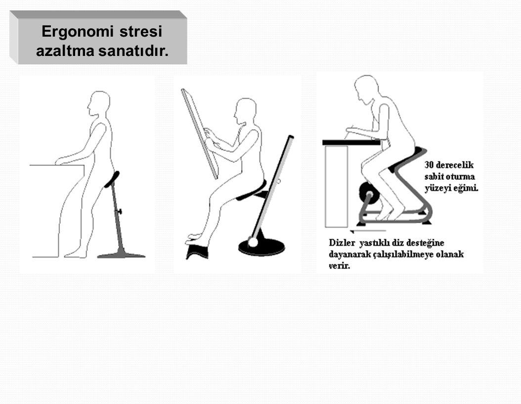 Ergonomi stresi azaltma sanatıdır.