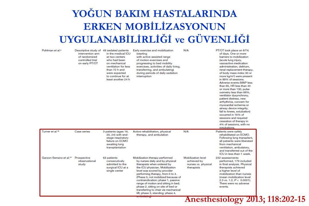 YOĞUN BAKIM HASTALARINDA ERKEN MOBİLİZASYONUN UYGULANABİLİRLİĞİ ve GÜVENLİĞİ Anesthesiology 2013; 118:202-15