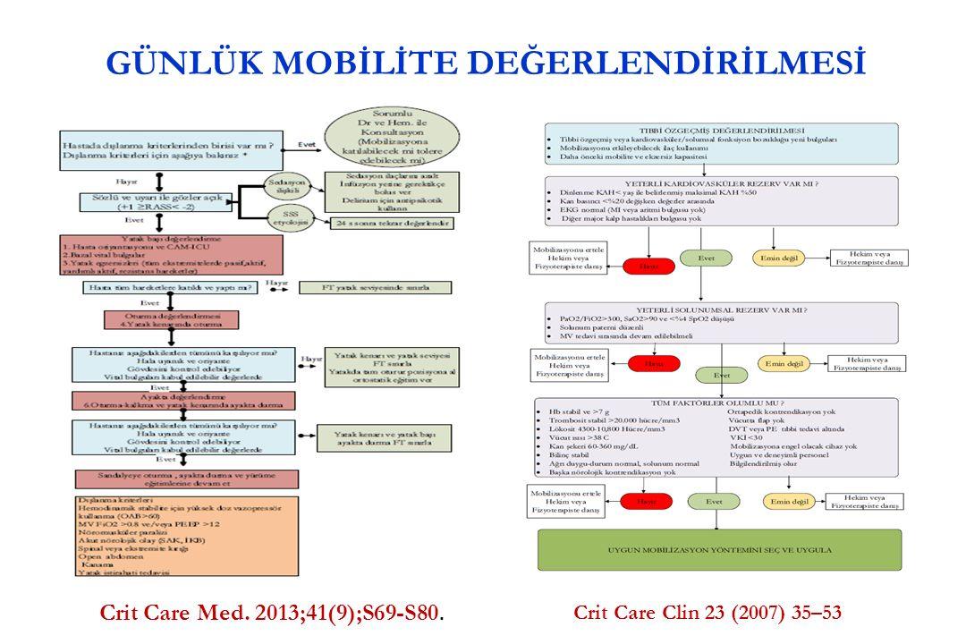 GÜNLÜK MOBİLİTE DEĞERLENDİRİLMESİ Crit Care Med. 2013;41(9);S69-S80. Crit Care Clin 23 (2007) 35–53