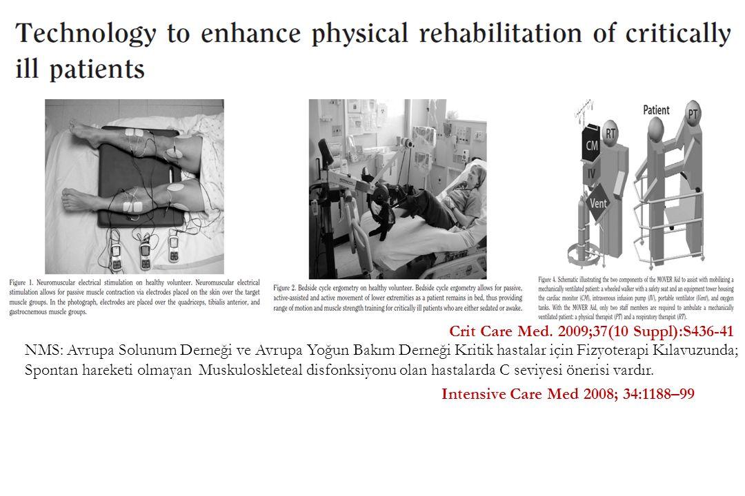 NMS: Avrupa Solunum Derneği ve Avrupa Yoğun Bakım Derneği Kritik hastalar için Fizyoterapi Kılavuzunda; Spontan hareketi olmayan Muskuloskleteal disfo
