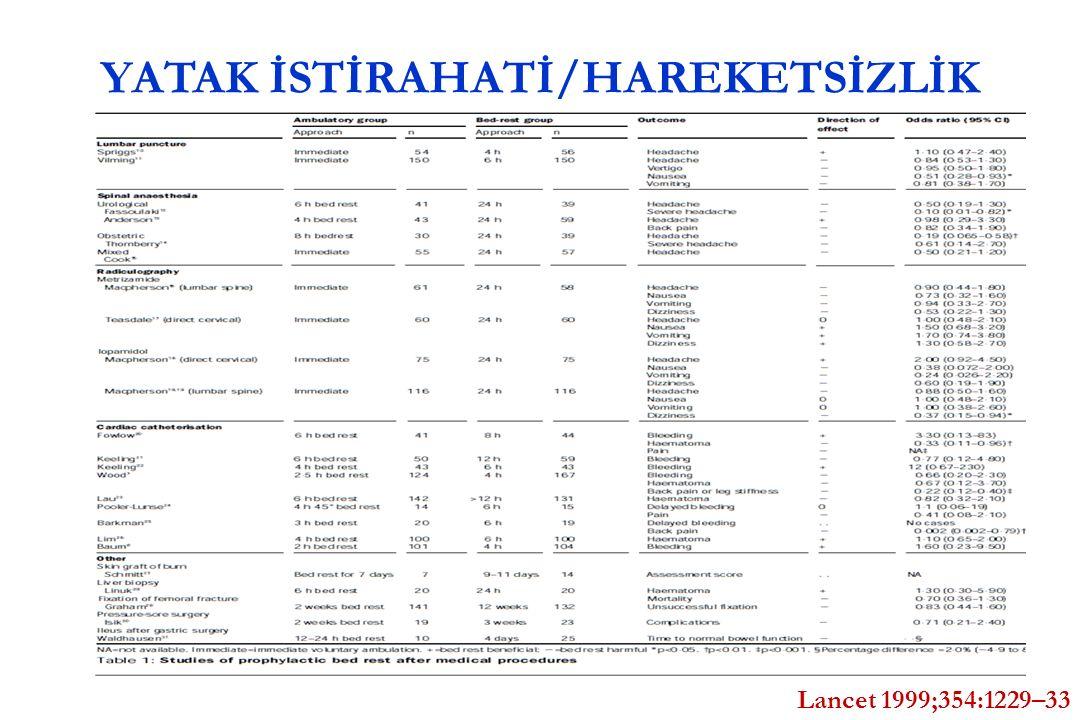 YATAK İSTİRAHATİ/HAREKETSİZLİK Lancet 1999;354:1229–33