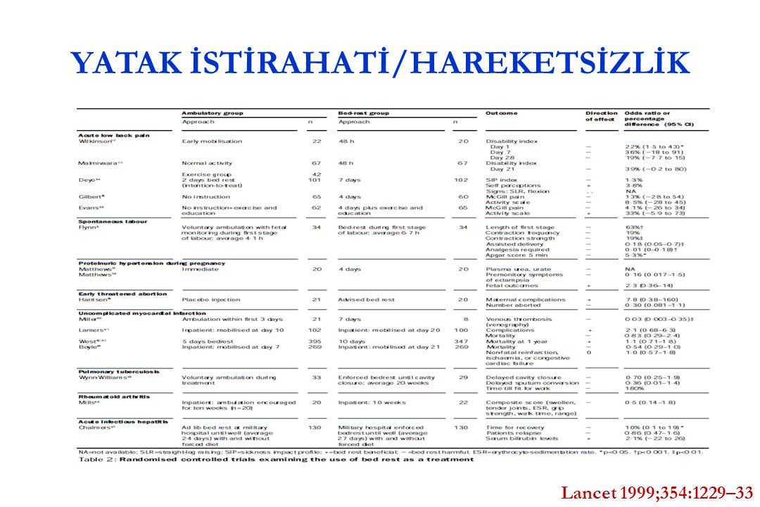 YOĞUN BAKIM HASTALARINDA ERKEN MOBİLİZASYONUN SONUÇLARI Anesthesiology 2013; 118:202-15