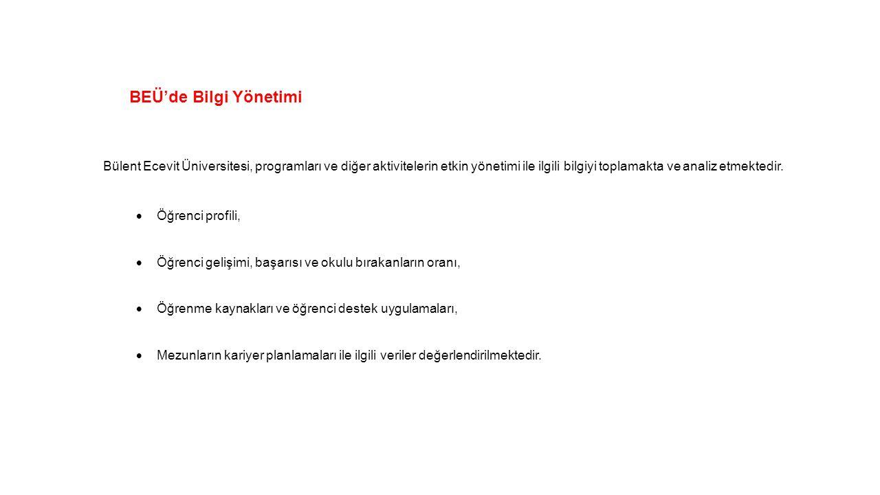 BEÜ'de Bilgi Yönetimi Bülent Ecevit Üniversitesi, programları ve diğer aktivitelerin etkin yönetimi ile ilgili bilgiyi toplamakta ve analiz etmektedir.