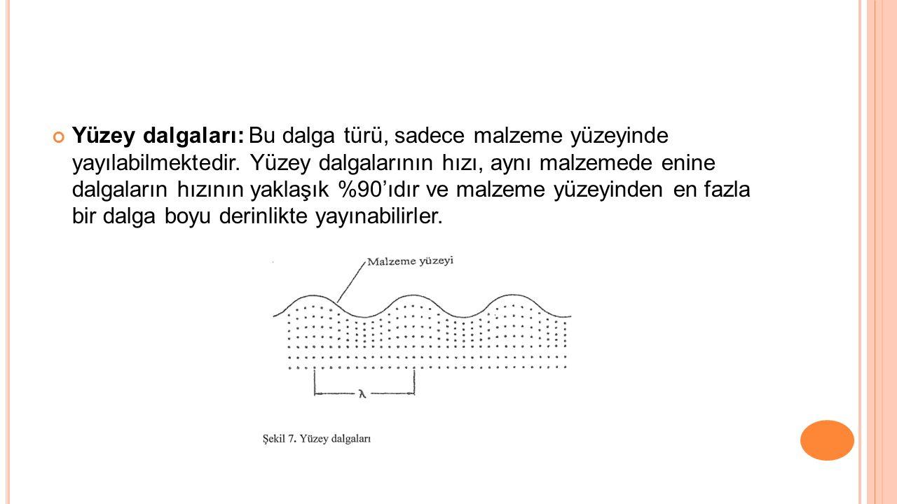 Yüzey dalgaları: Bu dalga türü, sadece malzeme yüzeyinde yayılabilmektedir. Yüzey dalgalarının hızı, aynı malzemede enine dalgaların hızının yaklaşık