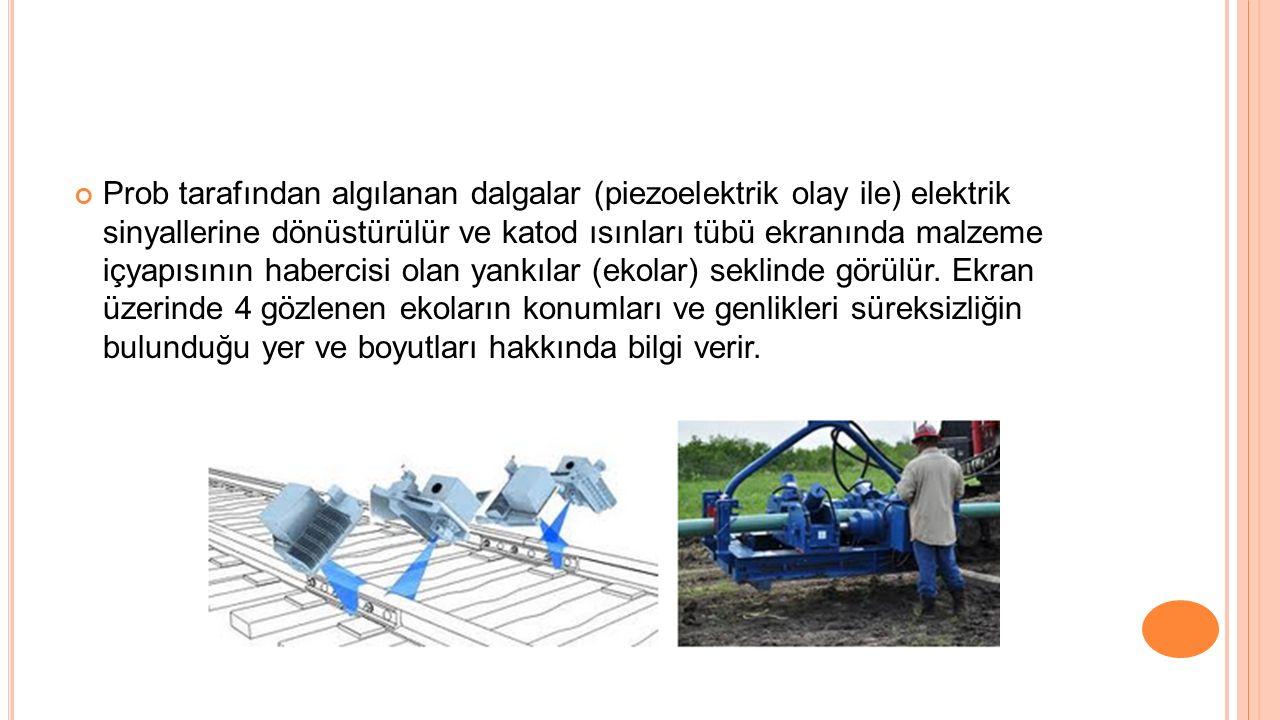 Daldırmalı Prob: Seri kontrolde su ile yapılan muayeneler için kullanılan problardır.