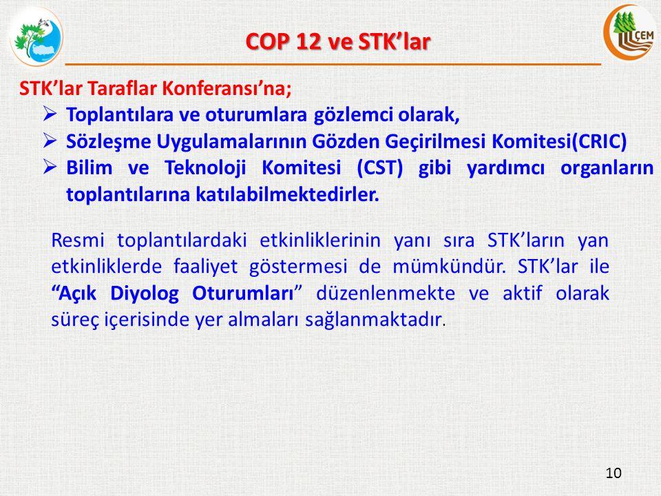 STK'lar Taraflar Konferansı'na;  Toplantılara ve oturumlara gözlemci olarak,  Sözleşme Uygulamalarının Gözden Geçirilmesi Komitesi(CRIC)  Bilim ve Teknoloji Komitesi (CST) gibi yardımcı organların toplantılarına katılabilmektedirler.