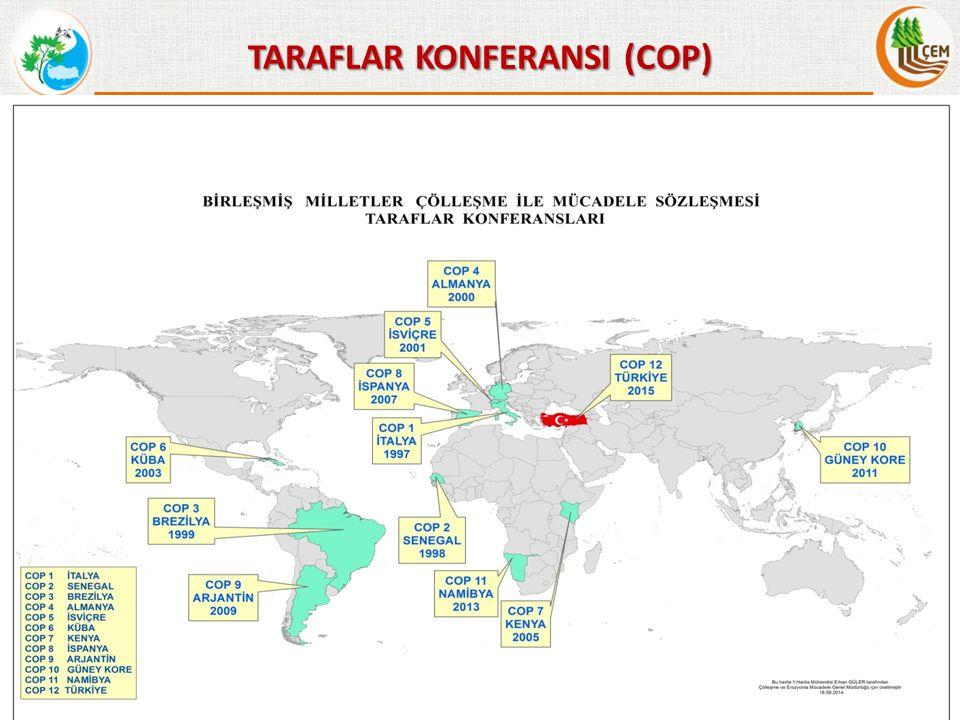 TARAFLAR KONFERANSI (COP)  COP 1 →İtalya → 1997  COP 2 →Senegal → 1998  COP 3 → Brezilya → 1999  COP 4 → Almanya → 2000  COP 5 → İsviçre → 2001  COP 6 → Küba → 2003  COP 7 → Kenya → 2005  COP 8 → İspanya → 2007  COP 9 → Arjantin → 2009  COP 10 → Güney Kore → 2011  COP 11 → Namibya → 2013 6