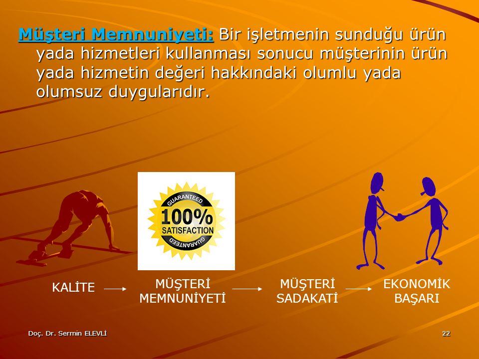 Doç. Dr. Sermin ELEVLİ22 Müşteri Memnuniyeti: Bir işletmenin sunduğu ürün yada hizmetleri kullanması sonucu müşterinin ürün yada hizmetin değeri hakkı